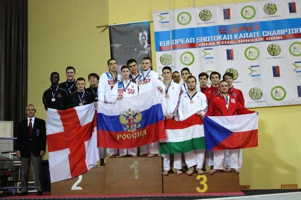 Юниорская сборная России— сильнейшая вЕвропе