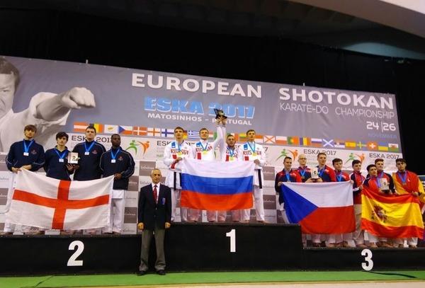 Юниоры России— чемпионы Европы 2017 года